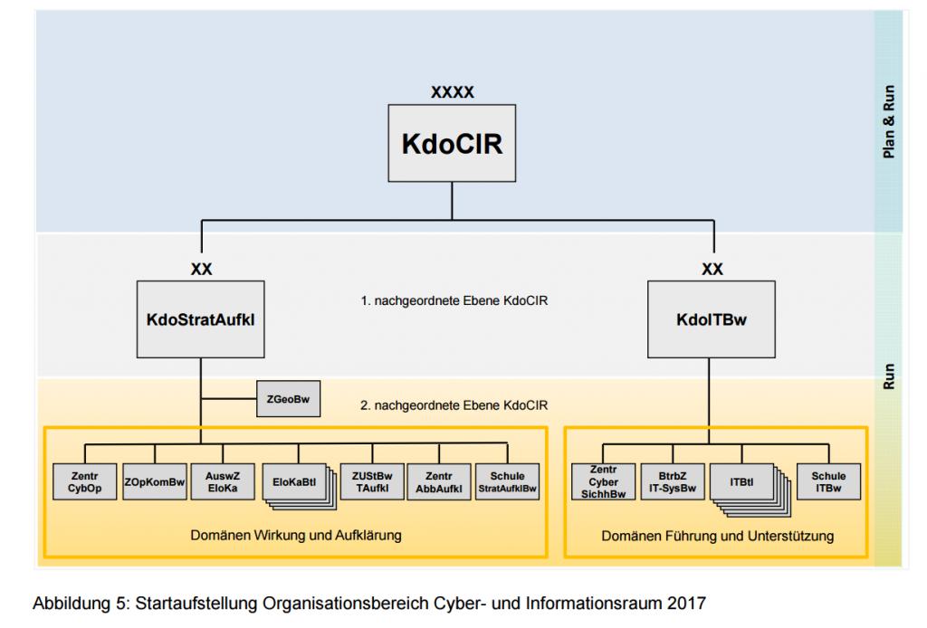 KdoCIR_2017
