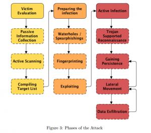 Report_Ruag Espionage Case.pdf